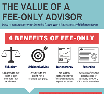 The Value of a Fee-Only Advisor
