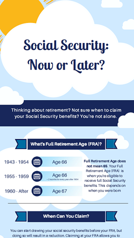 Social Security Infographic