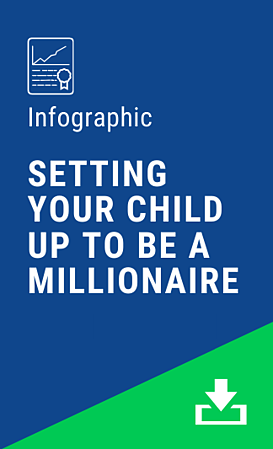Setting Your Child up to Be a Millionaire