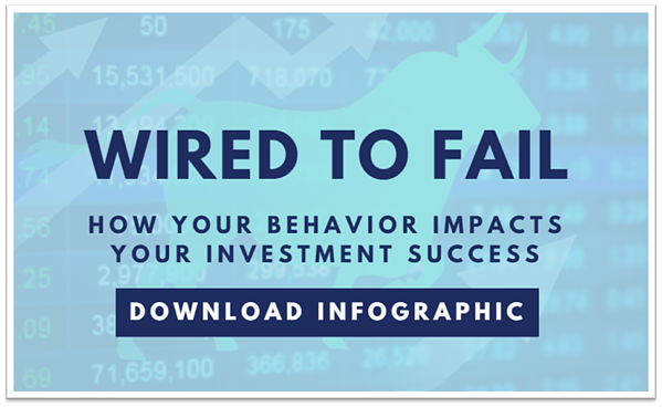 Behavioral Investing Infographic