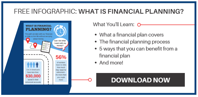 Download: What Is Financial Planning Infographic