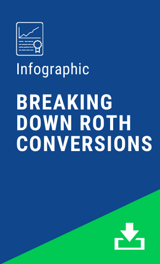 2020 Website Redesign - Breaking Down Roth Conversions CTA